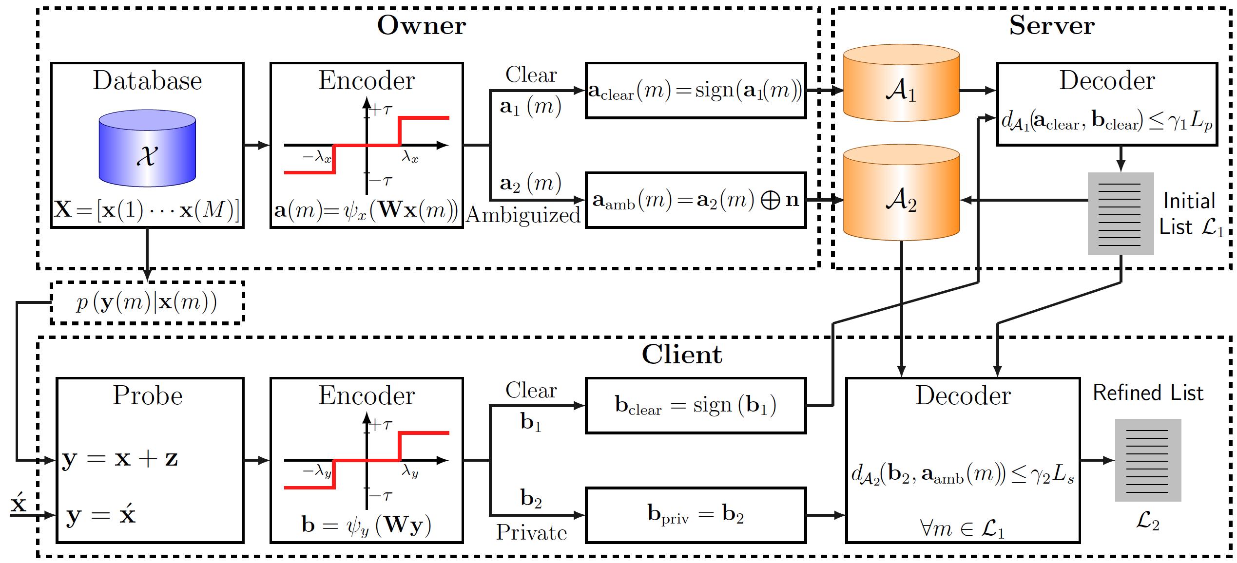 电路 电路图 电子 原理图 2538_1156